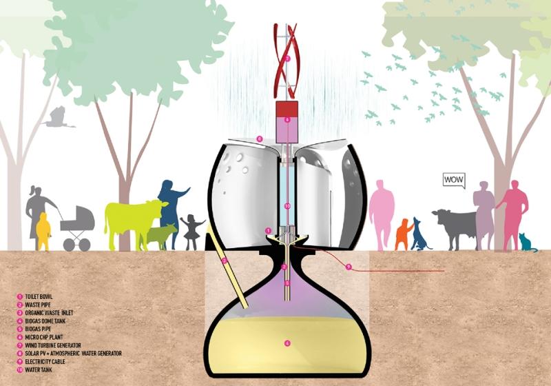 Banheiro transportável converte fezes em energia e pode ser instalado em lugares remotos