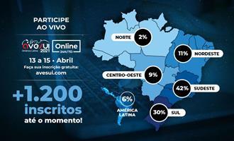 AveSui 2021: Últimos dias para credenciamento online para participação